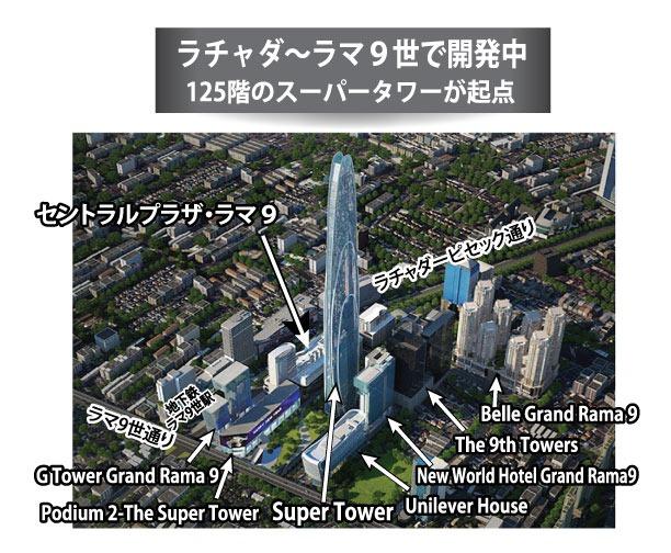 ラチャダ~ラマ9世で開発中、125階のスーパータワーが起点