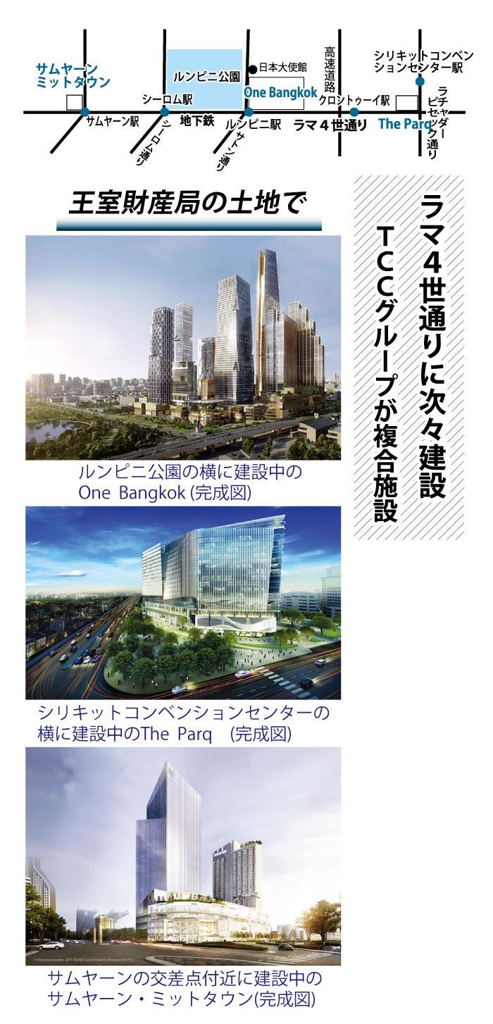 王室財産局の土地でラマ4世通りに次々建設、TCCグループが複合施設