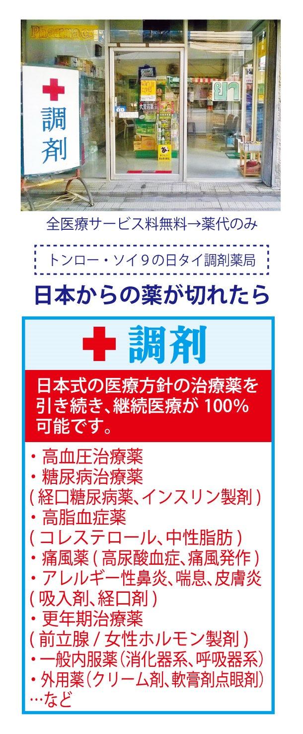 日本からの薬が切れたらトンロー・ソイ9の日タイ調剤薬局