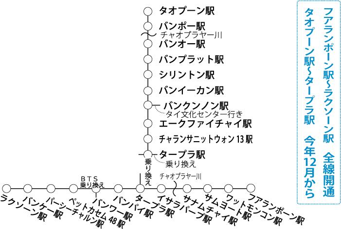 フアランポーン駅~ラクソーン駅全線開通、タオプーン駅~タープラ駅は今年12月から