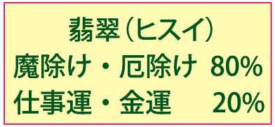 贈り物に最適な「翡翠(ヒスイ)」