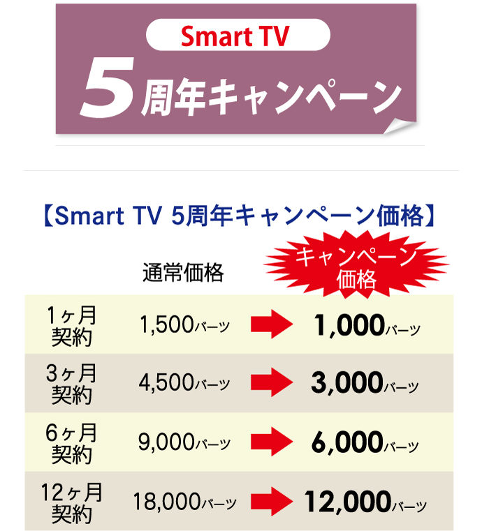 smart TV(スマートTV)5周年キャンペーン