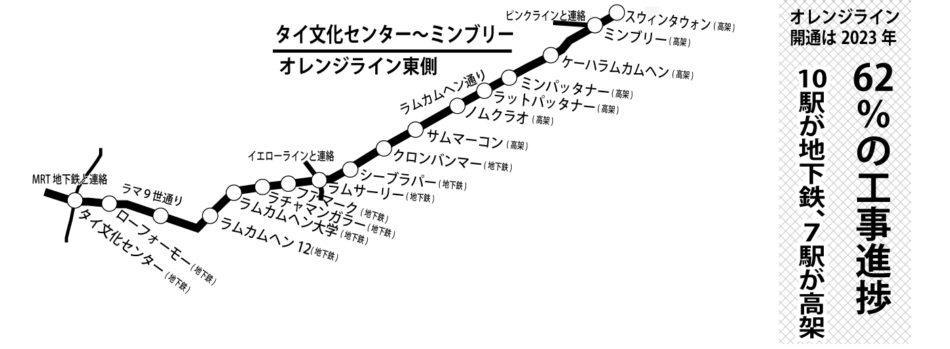 オレンジライン 開通は2023年