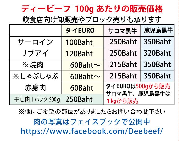 ディービーフ 100gあたりの販売価格