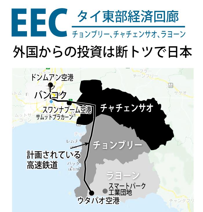 EECタイ東部経済回廊、外国からの投資は断トツで日本