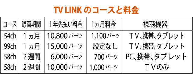 「TV LINK」で観ましょう!鬼滅の刃は関テレで放送中