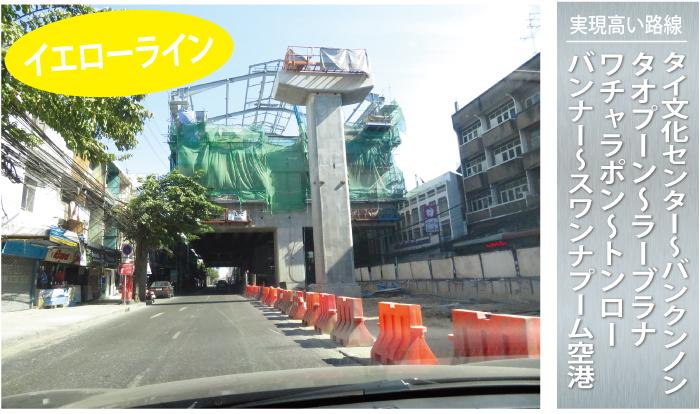 ラプラオ通りのパワナー駅の工事。まだ高架の線路部分もできていない