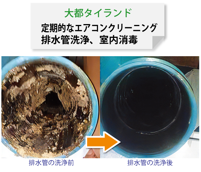 「大都タイランド」定期的なエアコンクリーニング 排水管洗浄、室内消毒