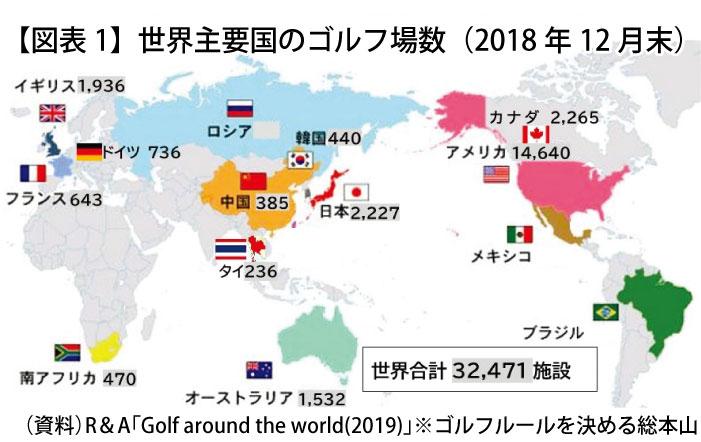 世界第3位の日本