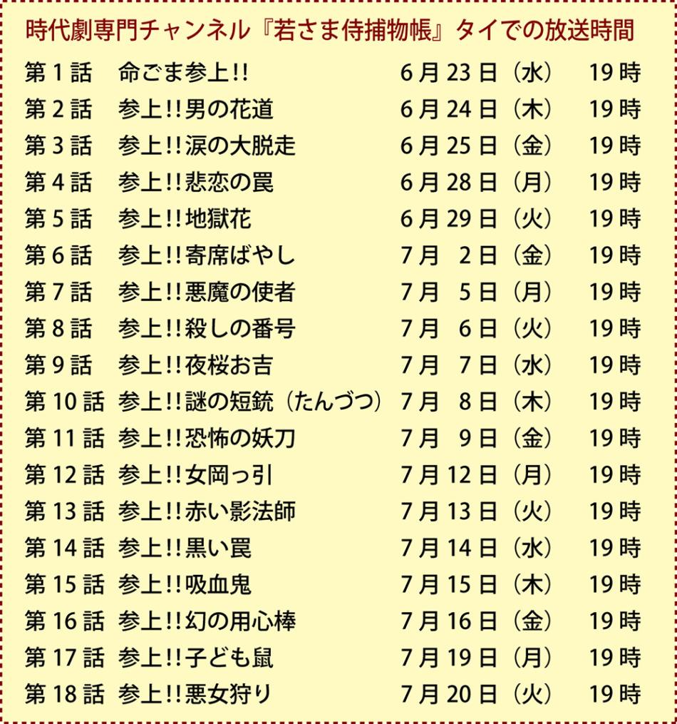 J HOME TVで見る時代劇専門チャンネルの田村正和主演『若さま侍捕物帳』
