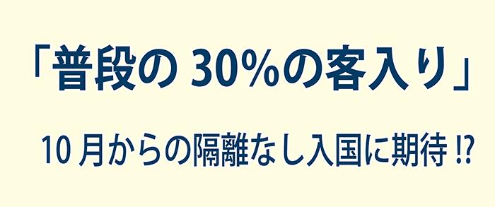 「普段の30%の客入り」 10月からの隔離なし入国に期待!?
